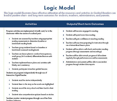 Preview of the Guided Readers logic model