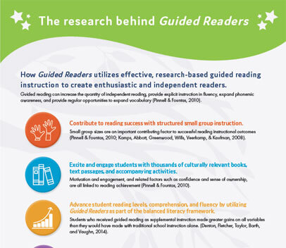 Preview of the Guided Readers research infographic