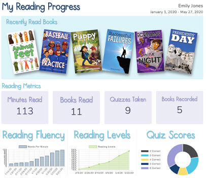 Individual reading progress shows overall metrics, fluency levels, and reading achievement