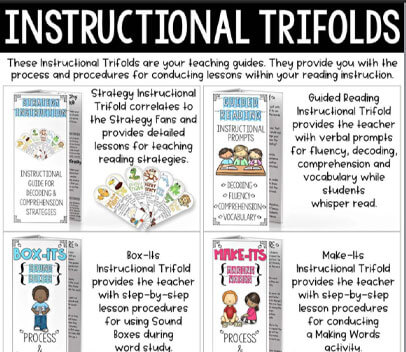 Guided Readers instructional tri fold for teachers